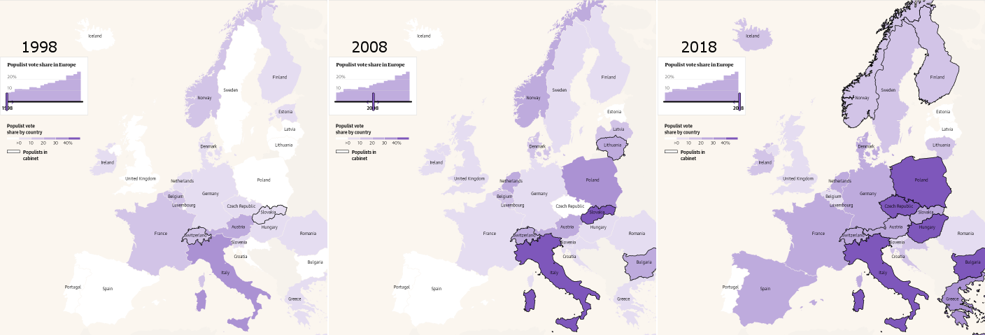 Rise of populism in            Europe, 1998-2018