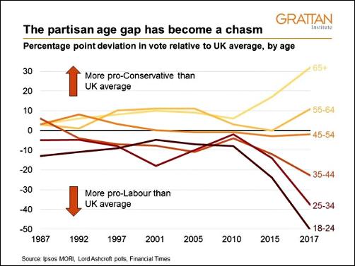 [Image: uk-ideological-gap.png]